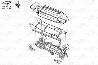 Lotus 88 1981 concepto de chasis de doble