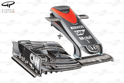 McLaren MP4/30 front wing and nose design