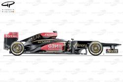 Vue latérale de la Lotus E21, Italie