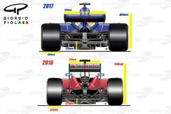 2016-2017 rear view comparison, captioned