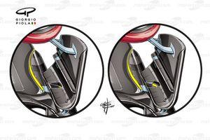 Ferrari SF70H: Winglets, GP Kanada