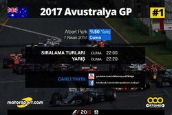 F1 Sanal Turnuva Avustralya GP
