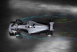Formel-1-Aerodynamik