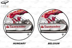 Ferrari SF70H front wing comparison, Belgium GP