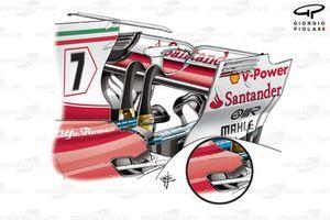 Ferrari SF70H: Mini-Flap, GP Aserbaidschan