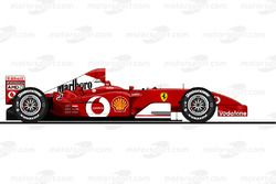 La Ferrari F2002 pilotée par Michael Schumacher en 2002<br/> Reproduction interdite, exclusivité Mot