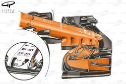 McLaren MCL32 launch neus en Williams FW40 launch neus