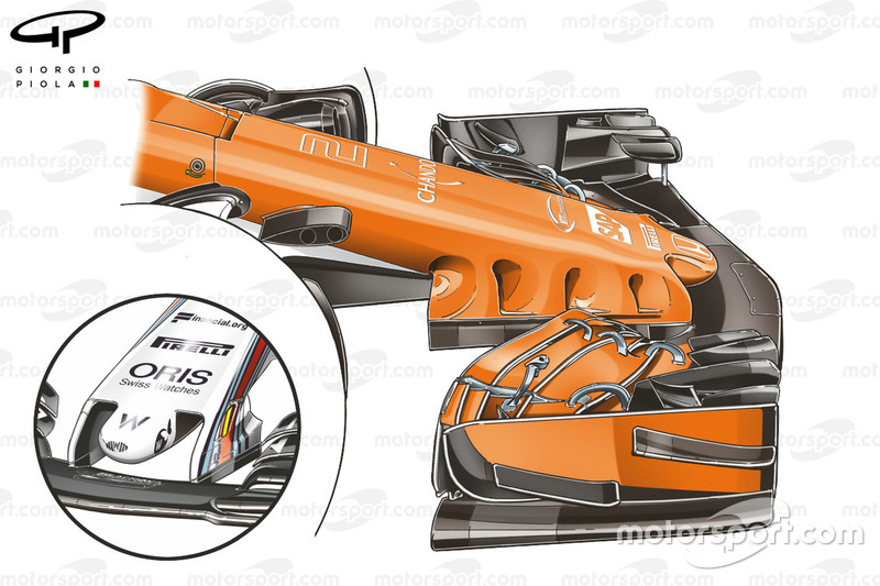 McLaren MCL32 launch nose and Williams FW40 launch nose