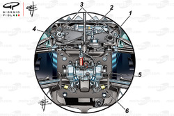 Détails de la suspension avant de la Mercedes W09