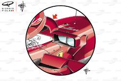 Ferrari SF71H mirros Monaco GP