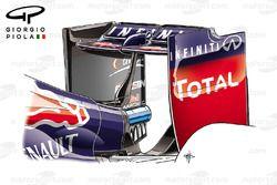 Red Bull RB11 düşük downforce arka kanat