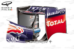 L'aileron arrière à faible appuis de Red Bull RB11