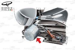 Mercedes brake heater