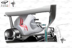 Vue arrière des rétroviseurs de la Mercedes AMG F1 W09