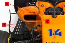 Pontons de la McLaren MCL33