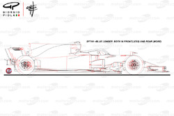 Ferrari SF71H and SF70H comparsion