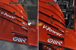Comparación del alerón delantero del Ferrari SF71H