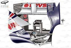 Aileron arrière et monkey seat de la Williams FW35