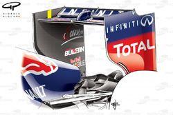 Aileron arrière de la Red Bull RB9 (Vettel)
