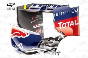El alerón trasero del Red Bull RB9 de Sebastian Vettel