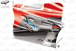 Système de refroidissement des échappements de la Ferrari F138