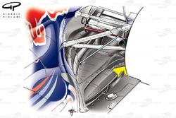 Diffuseur soufflé de la Red Bull RB7