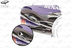 DUPLICATE: Red Bull RB8 'Coanda' exhaust ramp