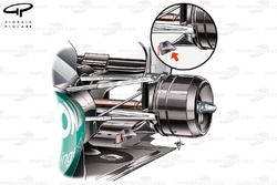 Mercedes W03 rear brake duct fin, works with floor strake (inset shows fin without floor for clarity, note how suspensions vertical displacement affects the aero between both devices)