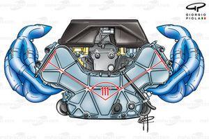 Renault R23 2003 111-degree engine