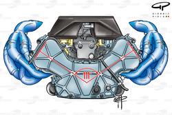 Moteur à 111 degrés de la Renault R23