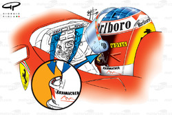 Ferrari F399 (650) 1999 shift lights in Schumacher helmet