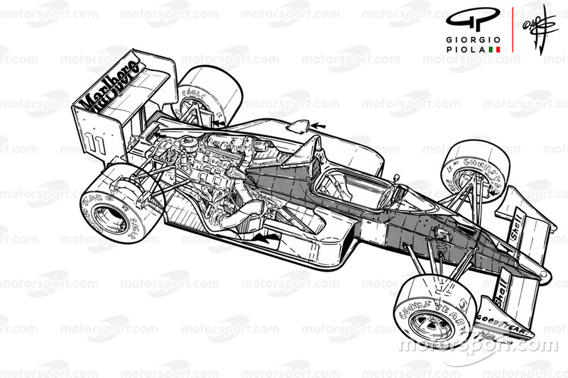 McLaren MP4-4 1988 detailed overview