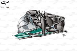 L'aileron avant de la Mercedes F1 W07 (nouvelle dérive)