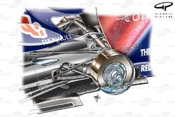 Freins arrière de la Red Bull RB5