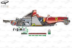KERS de la Ferrari F60 (660) dans la phase de charge
