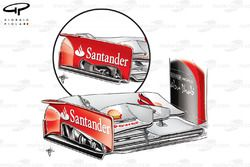 Ferrari F2012 front wing endplate (old specification inset)