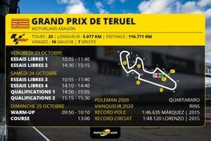Le programme du Grand Prix de Teruel