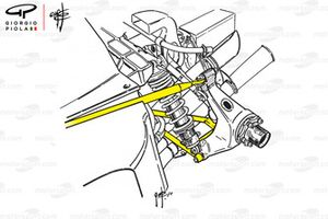 Ferrari 312B3 rear suspension for the first two races of 1974
