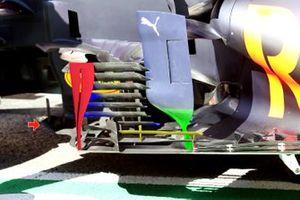 Red Bull Racing RB16B deflectors