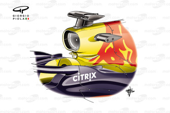 Red Bull Racing RB16 middle fins