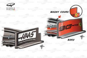Comparaison des ailerons avant de la Haas F1 Team VF-19 et de la Ferrari SF90