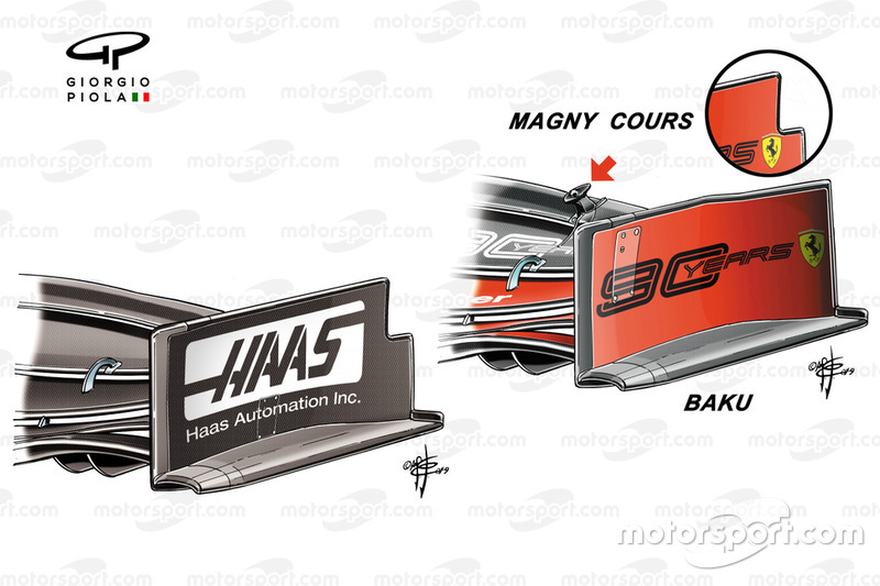 Haas F1 Team VF-19 and Ferrari SF90 front wing detail comparison