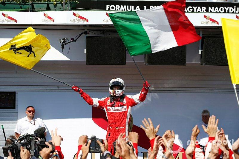 Magyar GP 2015