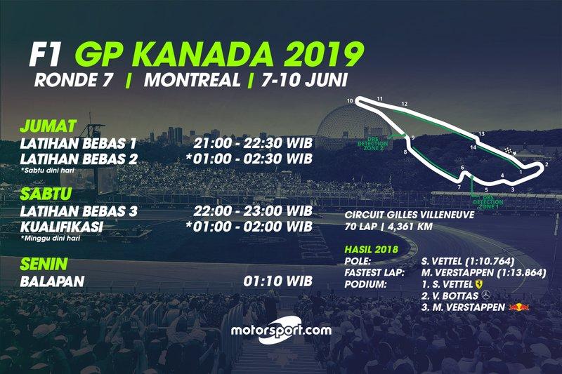 Jadwal F1 GP Kanada 2019