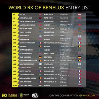 List WorldRX of Benelux