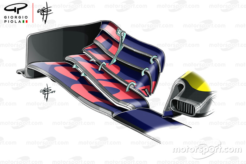 Ala delantera del Red Bull Racing RB15