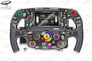 Volante del Ferrari SF71H