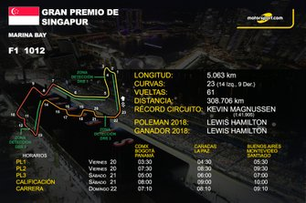 Info GP de Singapur F1