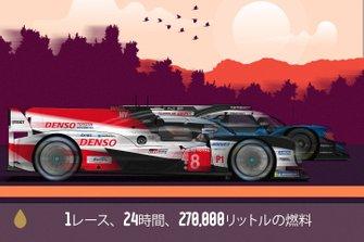 Total Le Mans 24h