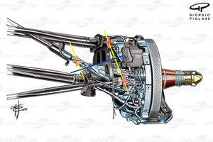 Red Bull RB15 front suspension bracket, detailed
